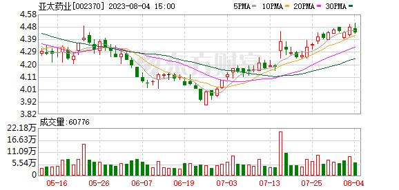K图 002370_0