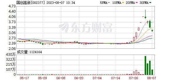 K图 002377_0