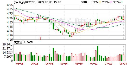 002390股票