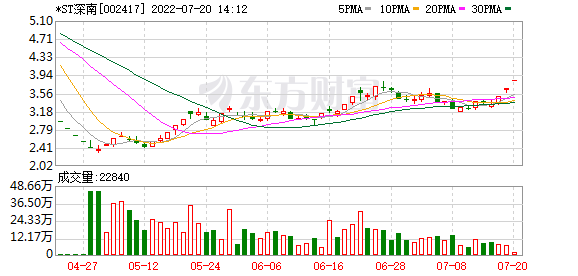 深南股份(002417)龙虎榜数据(09-11)