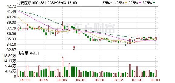 K图 002432_0