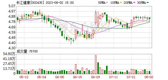 K图 002435_0