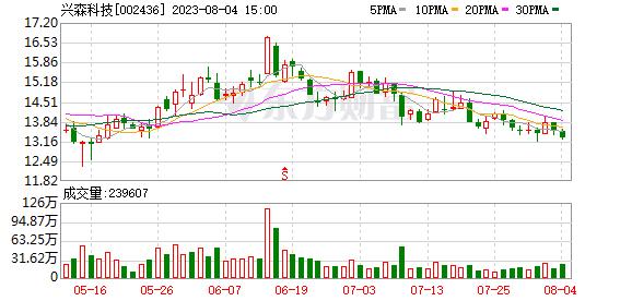 K图 002436_0