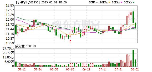 K图 002438_0