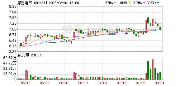 K图 002451_0
