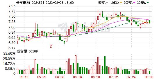 K图 002452_0
