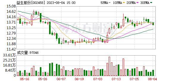 K图 002458_0