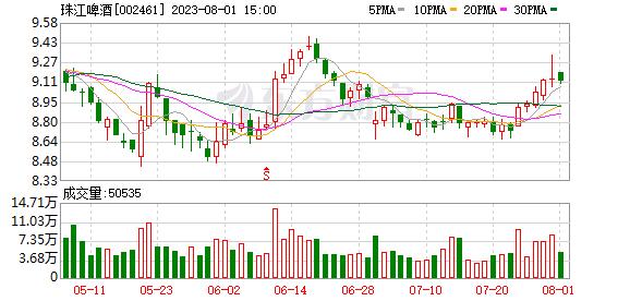 K图 002461_0