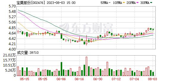 K图 002476_0