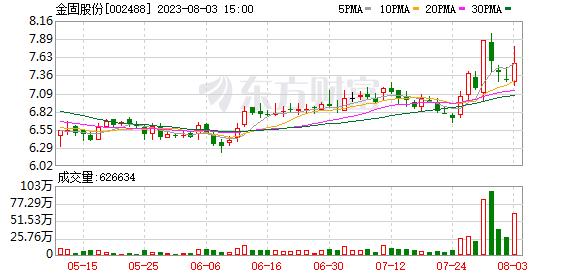 K图 002488_0