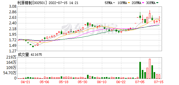 K图 002501_0