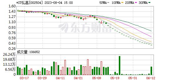 K图 002504_0