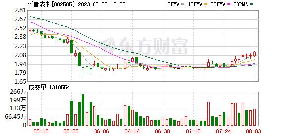 K图 002505_0