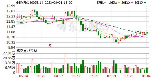 K图 002511_0