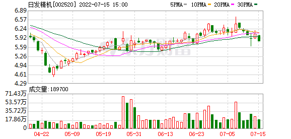 K图 002520_0