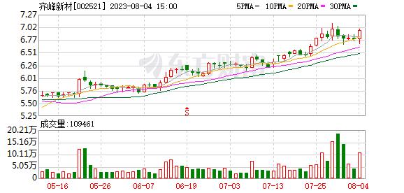 K图 002521_0