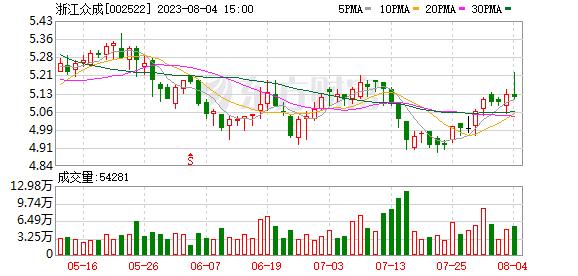 K图 002522_0