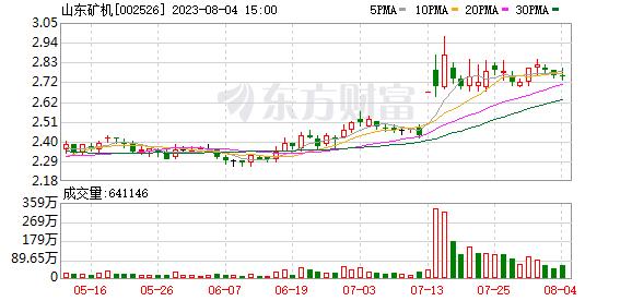 K图 002526_0