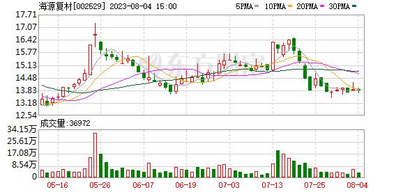 K图 002529_0