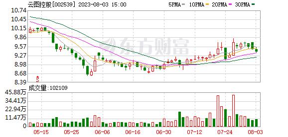 东北证券:云图控股买入评级