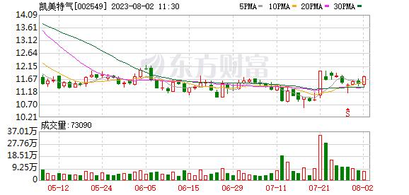 K图 002549_0
