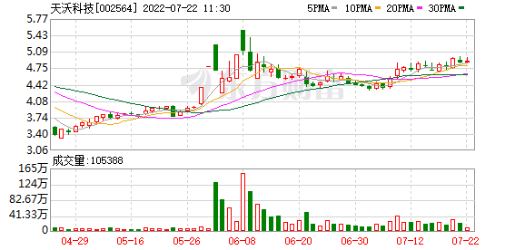 天沃科技(002564)龙虎榜数据(07-20)