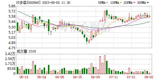 *ST步森1.38亿元收购广东信汇 切入第三方支付业务