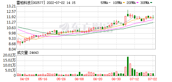 K图 002577_0