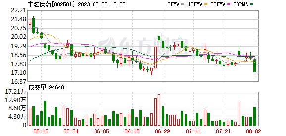 K图 002581_0