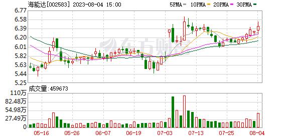 K图 002583_0