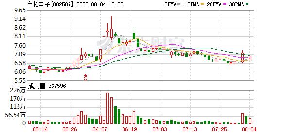 K图 002587_0