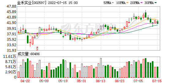 K图 002597_0