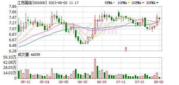 江苏信托拟增资至87.6亿元 上半年固收净利润双承压