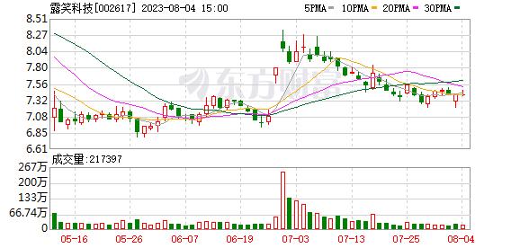 K图 002617_0
