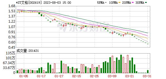 K图 002619_0