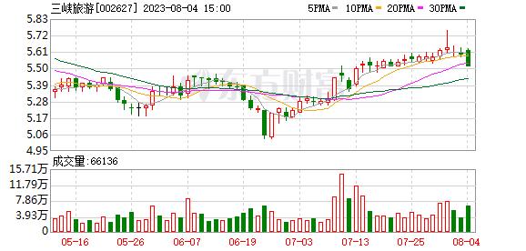K图 002627_0