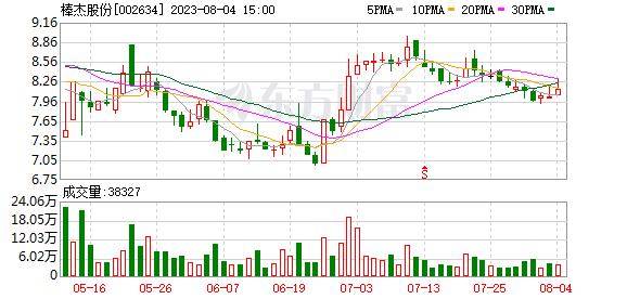 浙江棒杰控股集团股份有限公司关于出售资产暨关联交易实施完成的公告