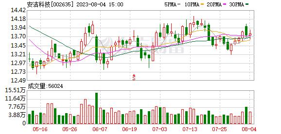K图 002635_0