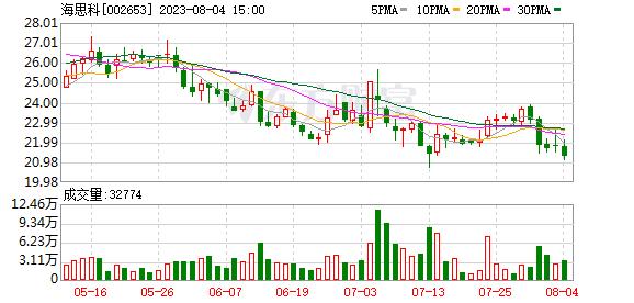 K图 002653_0