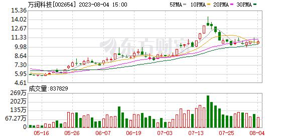 K图 002654_0