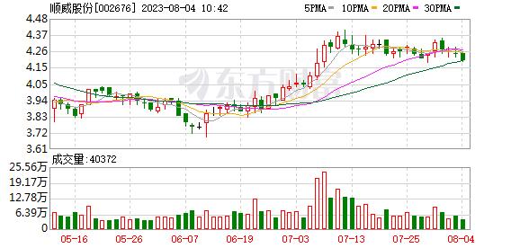 K图 002676_0