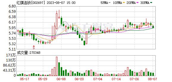 K图 002697_0