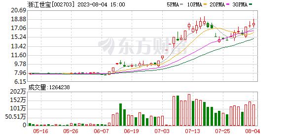 下载葡京娱乐app 4