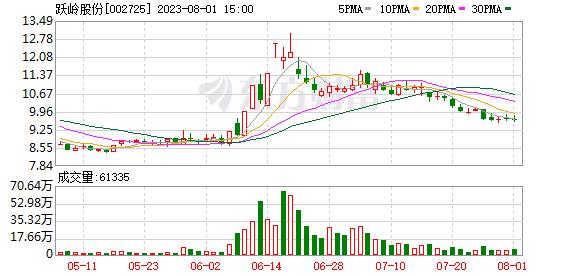 K图 002725_0