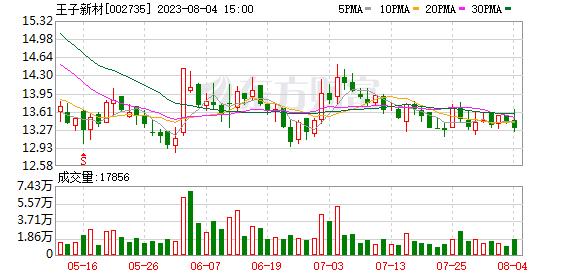 K图 002735_0