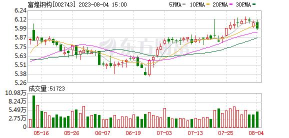 K图 002743_0