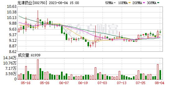 K图 002750_0