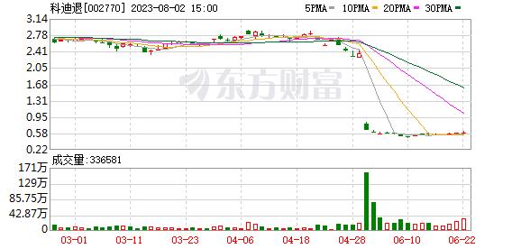 K图 002770_0