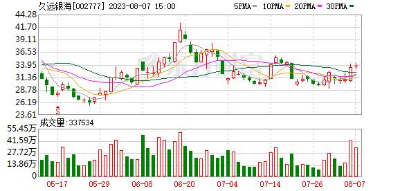 K图 002777_0