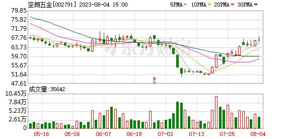 K图 002791_0